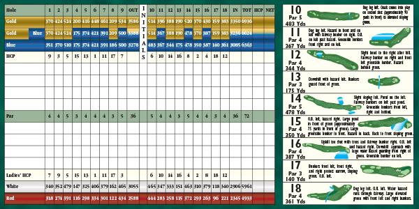 MetamoraScorecard2015-2